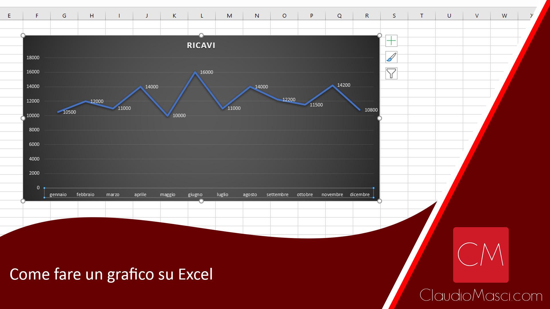 Come fare un grafico su Excel